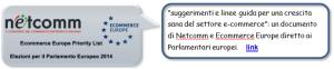 Ecommerce priority list