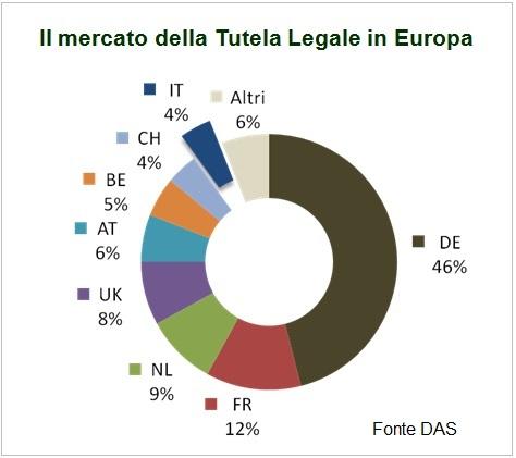 Mercato_Europa_TL